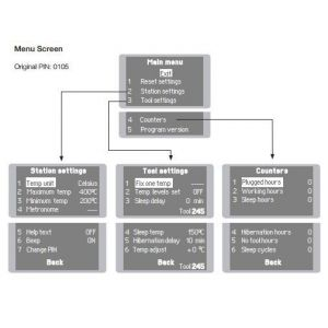 JBC Tools CD-1BE Menu Screen