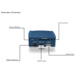 Scienscope CC-HDMI-CD2