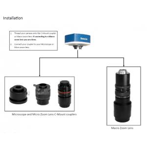 Scienscope CC-HDMI-CD2 Installation